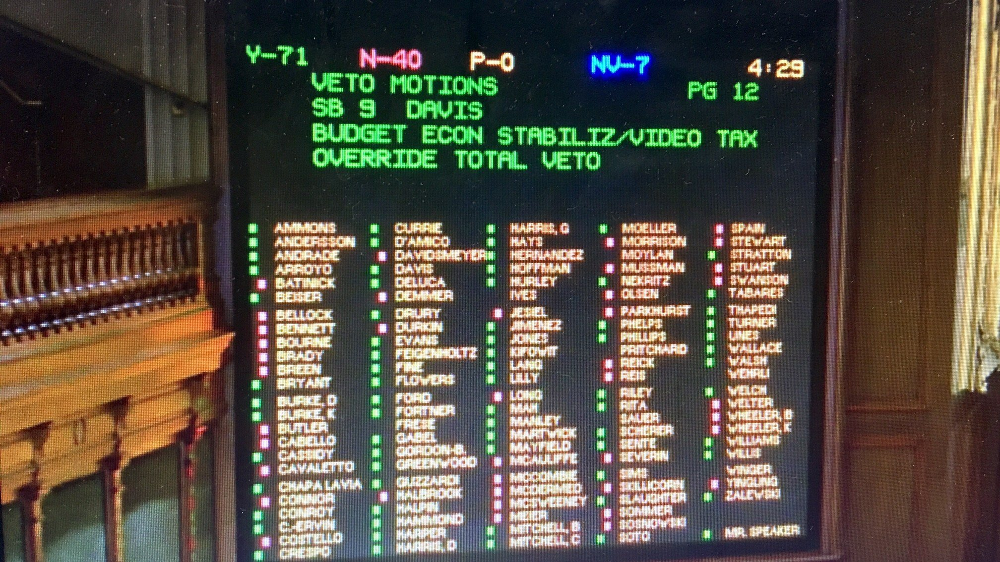 Lawmakers vote on budget deal.