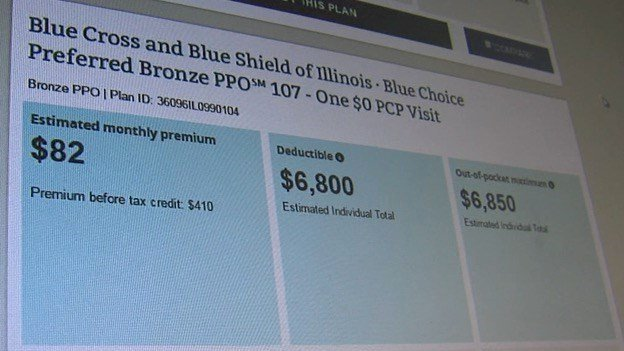 Insurance companies propose higher premiums - WSIL-TV 3