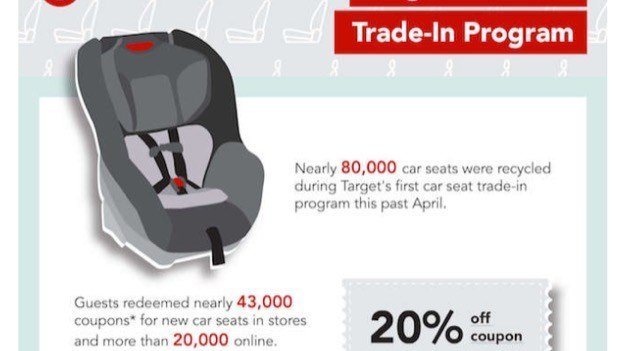 Target Holding Car Seat Trade In Event